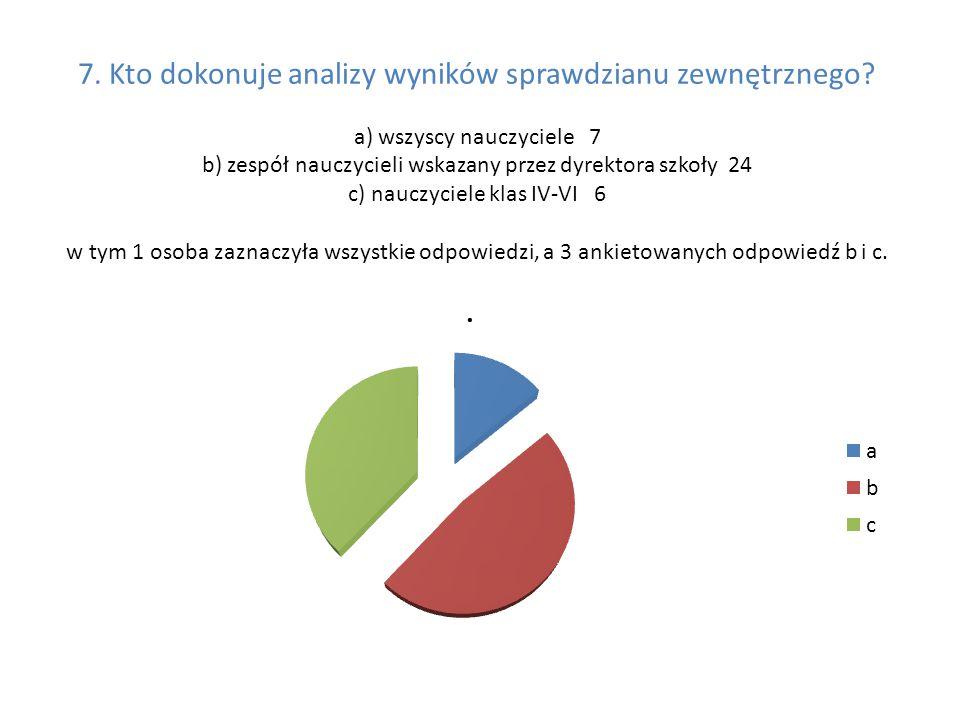 7. Kto dokonuje analizy wyników sprawdzianu zewnętrznego.