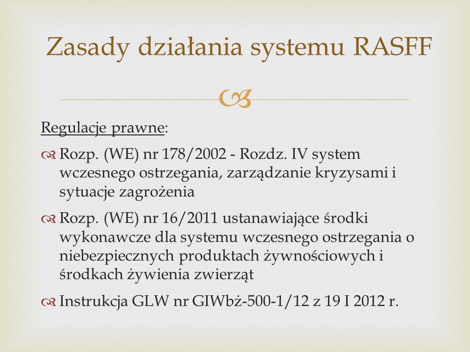  Regulacje prawne:  Rozp. (WE) nr 178/2002 - Rozdz. IV system wczesnego ostrzegania, zarządzanie kryzysami i sytuacje zagrożenia  Rozp. (WE) nr 16/