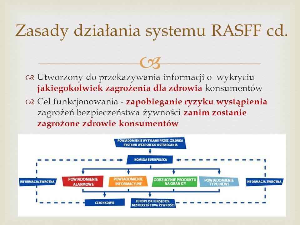   Utworzony do przekazywania informacji o wykryciu jakiegokolwiek zagrożenia dla zdrowia konsumentów  Cel funkcjonowania - zapobieganie ryzyku wyst