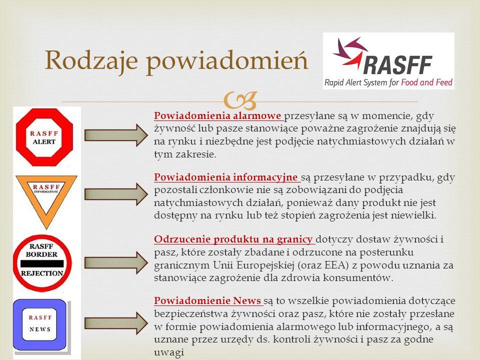  Powiadomienia alarmowe przesyłane są w momencie, gdy żywność lub pasze stanowiące poważne zagrożenie znajdują się na rynku i niezbędne jest podjęcie