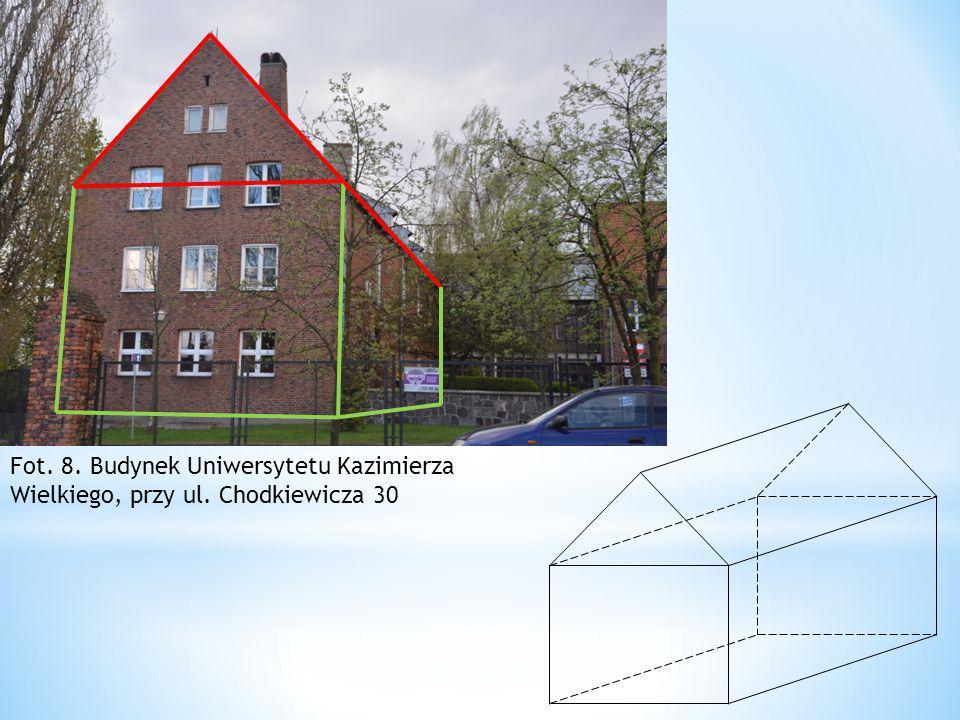 Fot. 8. Budynek Uniwersytetu Kazimierza Wielkiego, przy ul. Chodkiewicza 30