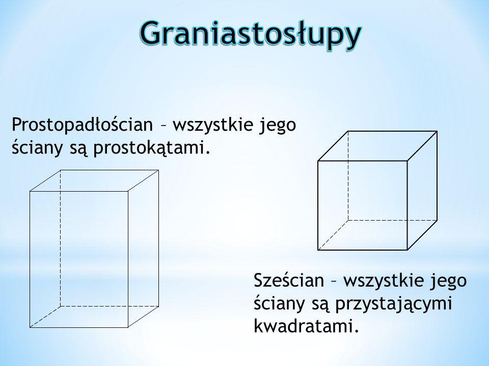 Prostopadłościan – wszystkie jego ściany są prostokątami. Sześcian – wszystkie jego ściany są przystającymi kwadratami.