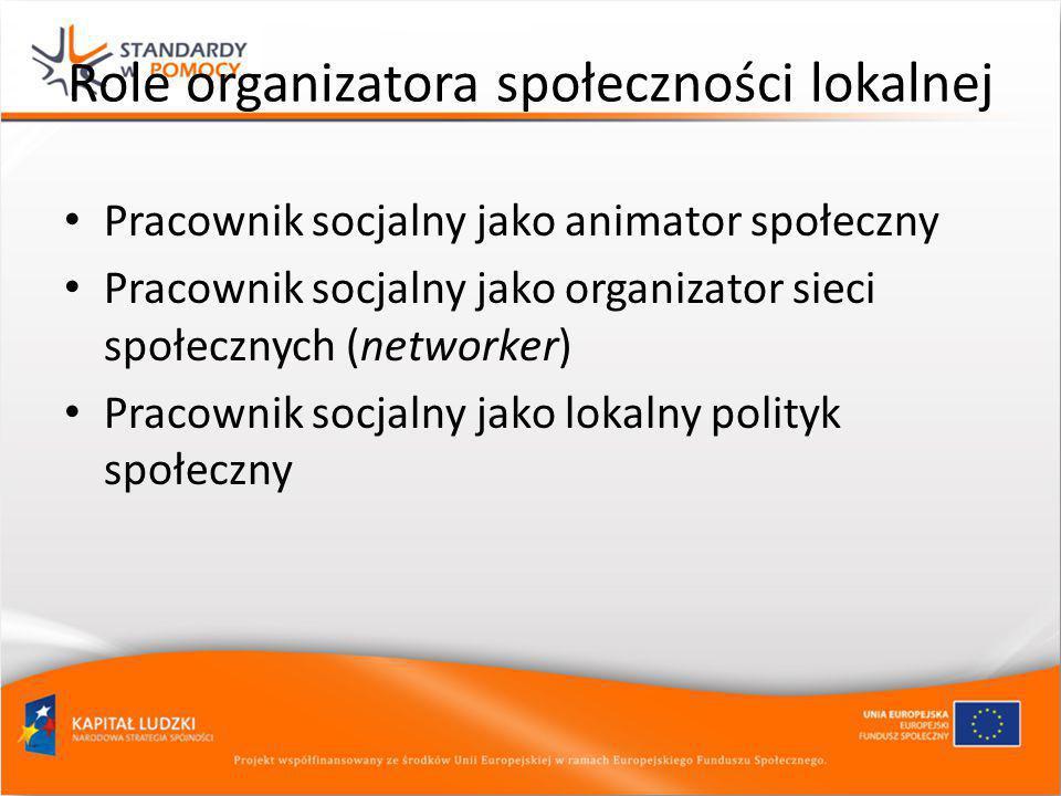 Role organizatora społeczności lokalnej Pracownik socjalny jako animator społeczny Pracownik socjalny jako organizator sieci społecznych (networker) P