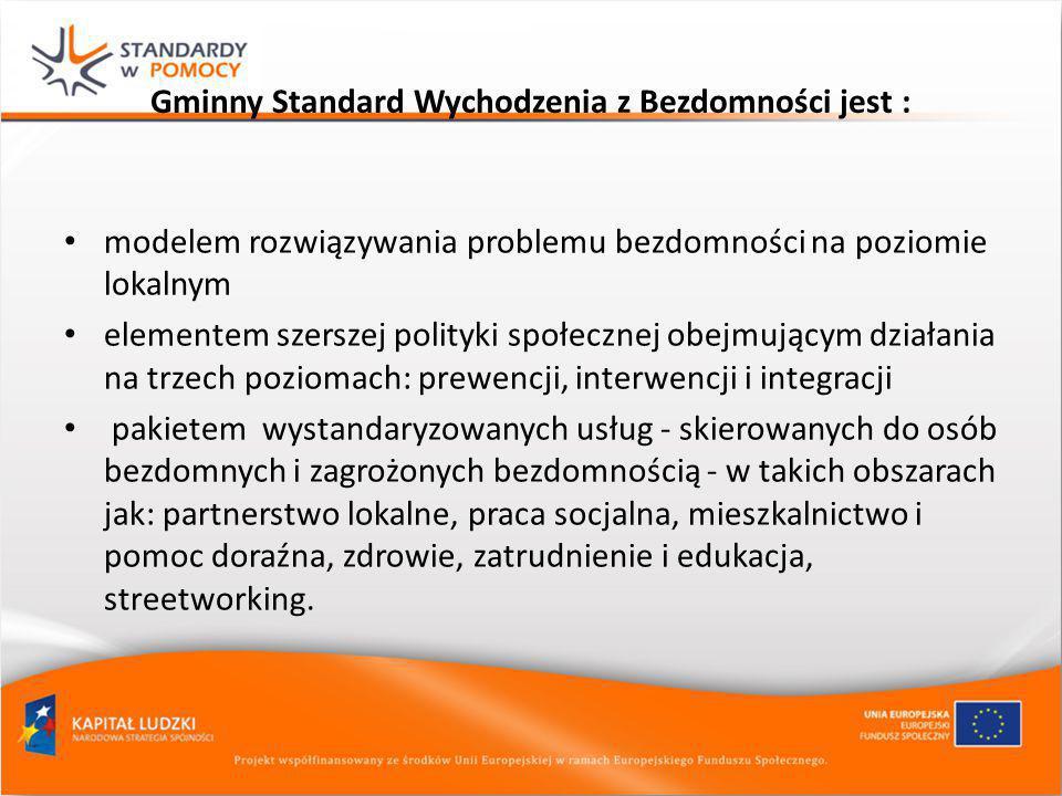 Gminny Standard Wychodzenia z Bezdomności jest : modelem rozwiązywania problemu bezdomności na poziomie lokalnym elementem szerszej polityki społeczne