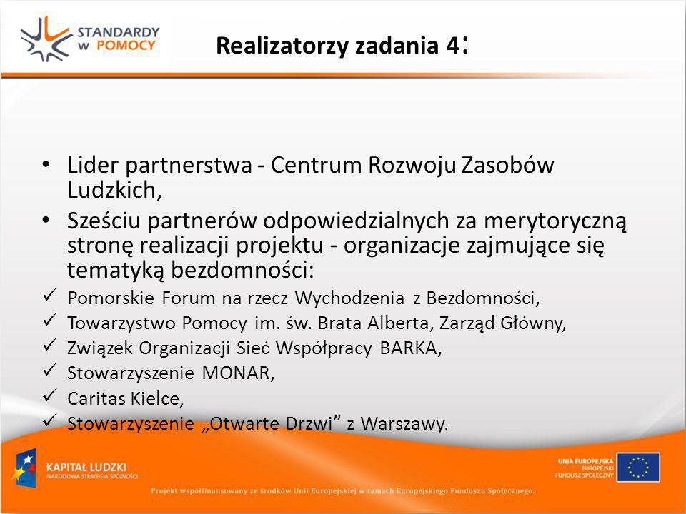 Realizatorzy zadania 4 : Lider partnerstwa - Centrum Rozwoju Zasobów Ludzkich, Sześciu partnerów odpowiedzialnych za merytoryczną stronę realizacji pr