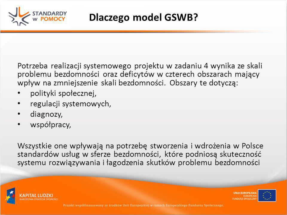 Dlaczego model GSWB? Potrzeba realizacji systemowego projektu w zadaniu 4 wynika ze skali problemu bezdomności oraz deficytów w czterech obszarach maj