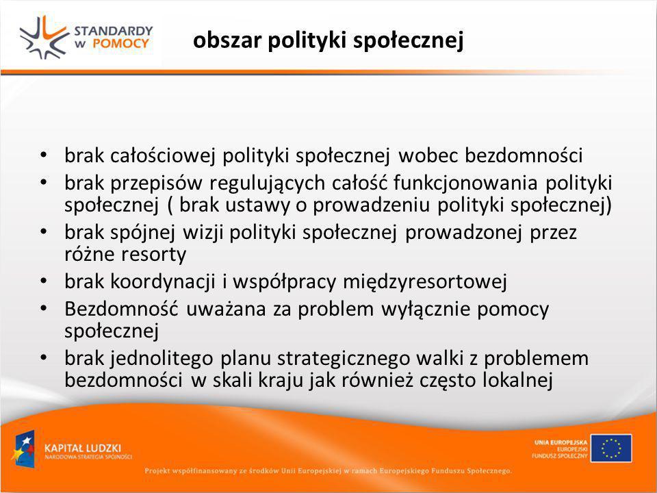 obszar polityki społecznej brak całościowej polityki społecznej wobec bezdomności brak przepisów regulujących całość funkcjonowania polityki społeczne