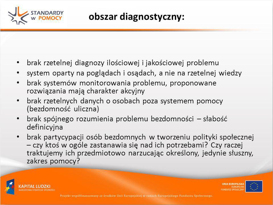 obszar diagnostyczny: brak rzetelnej diagnozy ilościowej i jakościowej problemu system oparty na poglądach i osądach, a nie na rzetelnej wiedzy brak s