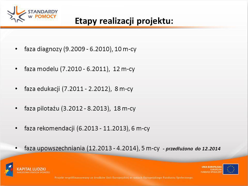 Etapy realizacji projektu: faza diagnozy (9.2009 - 6.2010), 10 m-cy faza modelu (7.2010 - 6.2011), 12 m-cy faza edukacji (7.2011 - 2.2012), 8 m-cy faz
