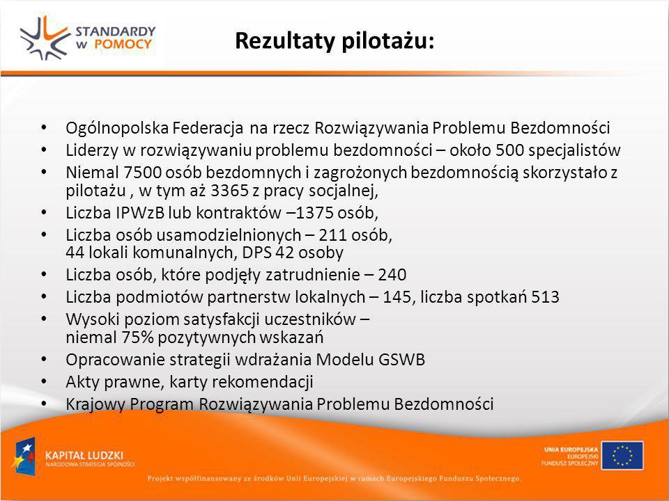 Rezultaty pilotażu: Ogólnopolska Federacja na rzecz Rozwiązywania Problemu Bezdomności Liderzy w rozwiązywaniu problemu bezdomności – około 500 specja
