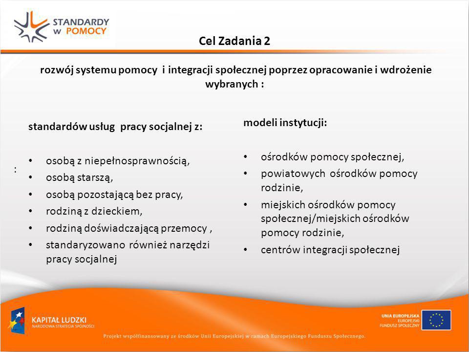 Cel Zadania 2 rozwój systemu pomocy i integracji społecznej poprzez opracowanie i wdrożenie wybranych : standardów usług pracy socjalnej z: osobą z ni