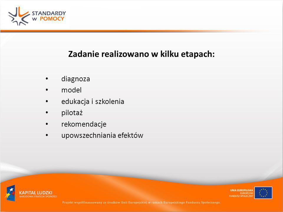 """Ważne publikacje """"Krajowy Raport Badawczy pod redakcją dr."""
