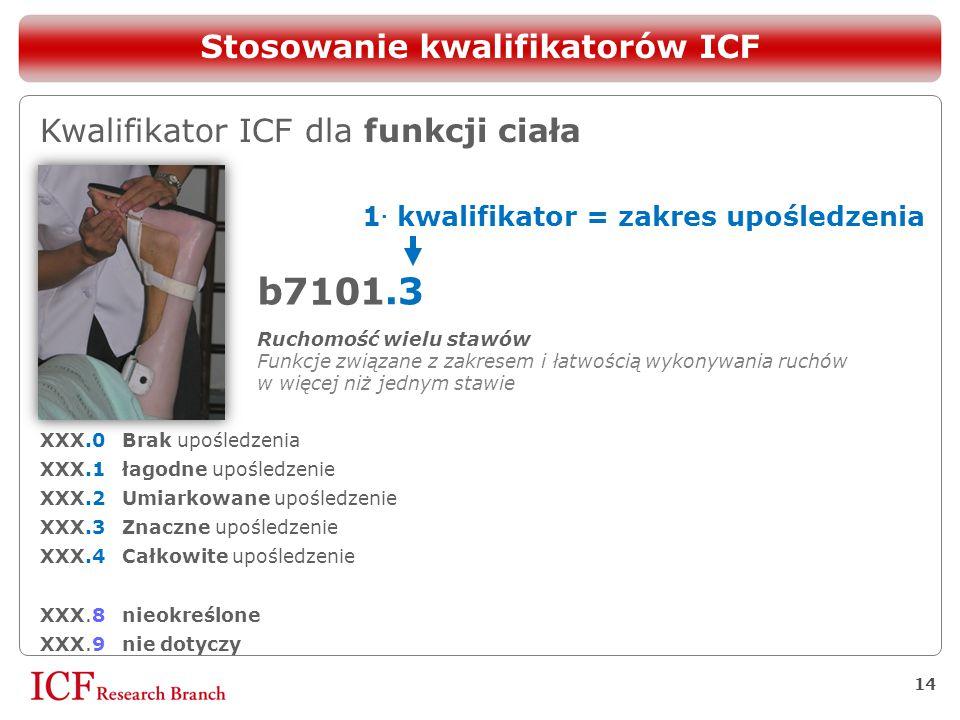 14 b 10 1 7 Stosowanie kwalifikatorów ICF Kwalifikator ICF dla funkcji ciała 1. kwalifikator = zakres upośledzenia.3 XXX.0 Brak upośledzenia XXX.1 łag