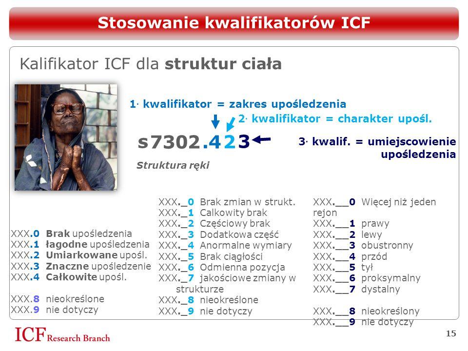 15 s 30 2 7 Stosowanie kwalifikatorów ICF Kalifikator ICF dla struktur ciała 1. kwalifikator = zakres upośledzenia.4 XXX.0 Brak upośledzenia XXX.1 łag
