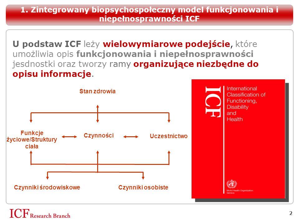 3 Łączy modele medyczne i społeczne Łączy różne podejścia do funkcjonowania (biologiczne, indywidualne i społeczne)  Jest modelem wielowymiarowymi (funkcje życiowe i struktury ciała, czynności i uczestnictwo)  Charakteryzuje go dynamika, a nie liniowość czy progresywność Odzwierciedla dynamiczne zależności między elementami Schorzenie Czynniki środowiskowe Czynniki osobiste Funkcje życiowe/Struktu ry ciała Czynności Uczestnictwo 1.