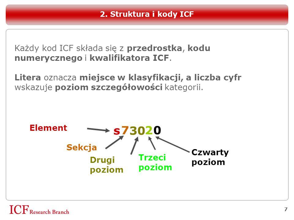 7 Każdy kod ICF składa się z przedrostka, kodu numerycznego i kwalifikatora ICF. Litera oznacza miejsce w klasyfikacji, a liczba cyfr wskazuje poziom