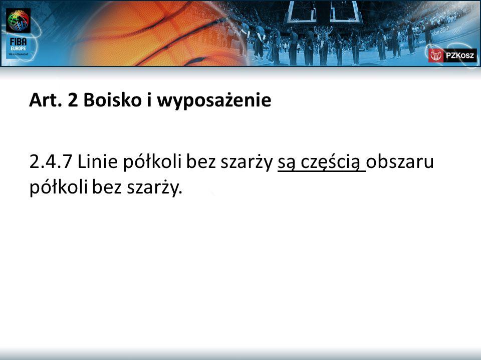 Art. 2 Boisko i wyposażenie 2.4.7 Linie półkoli bez szarży są częścią obszaru półkoli bez szarży.