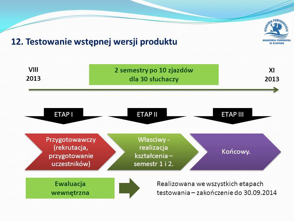 12. Testowanie wstępnej wersji produktu Przygotowawczy (rekrutacja, przygotowanie uczestników) Własciwy - realizacja kształcenia – semestr 1 i 2. Końc