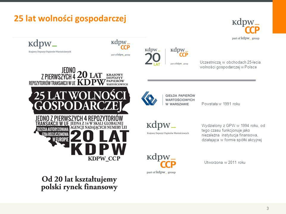 4 100 % 33% KDPW:  Usługa repozytorium transakcji – zgodna z EMIR  Rejestracja KDPW_TR przez ESMA (07.11.2013) KDPW_CCP:  Powstała w lipcu 2011 r.