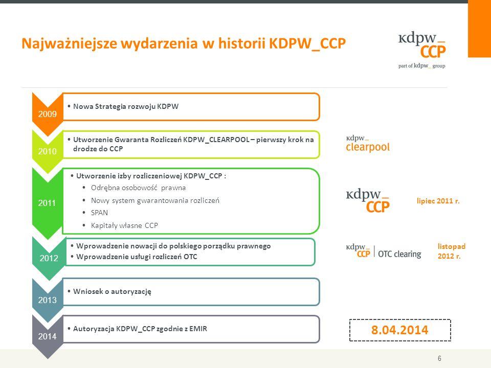 Najważniejsze wydarzenia w historii KDPW_CCP 6 2009 Nowa Strategia rozwoju KDPW 2010 Utworzenie Gwaranta Rozliczeń KDPW_CLEARPOOL – pierwszy krok na drodze do CCP 2011 Utworzenie izby rozliczeniowej KDPW_CCP : Odrębna osobowość prawna Nowy system gwarantowania rozliczeń SPAN Kapitały własne CCP 2012 Wprowadzenie nowacji do polskiego porządku prawnego Wprowadzenie usługi rozliczeń OTC 2013 Wniosek o autoryzację 2014 Autoryzacja KDPW_CCP zgodnie z EMIR lipiec 2011 r.