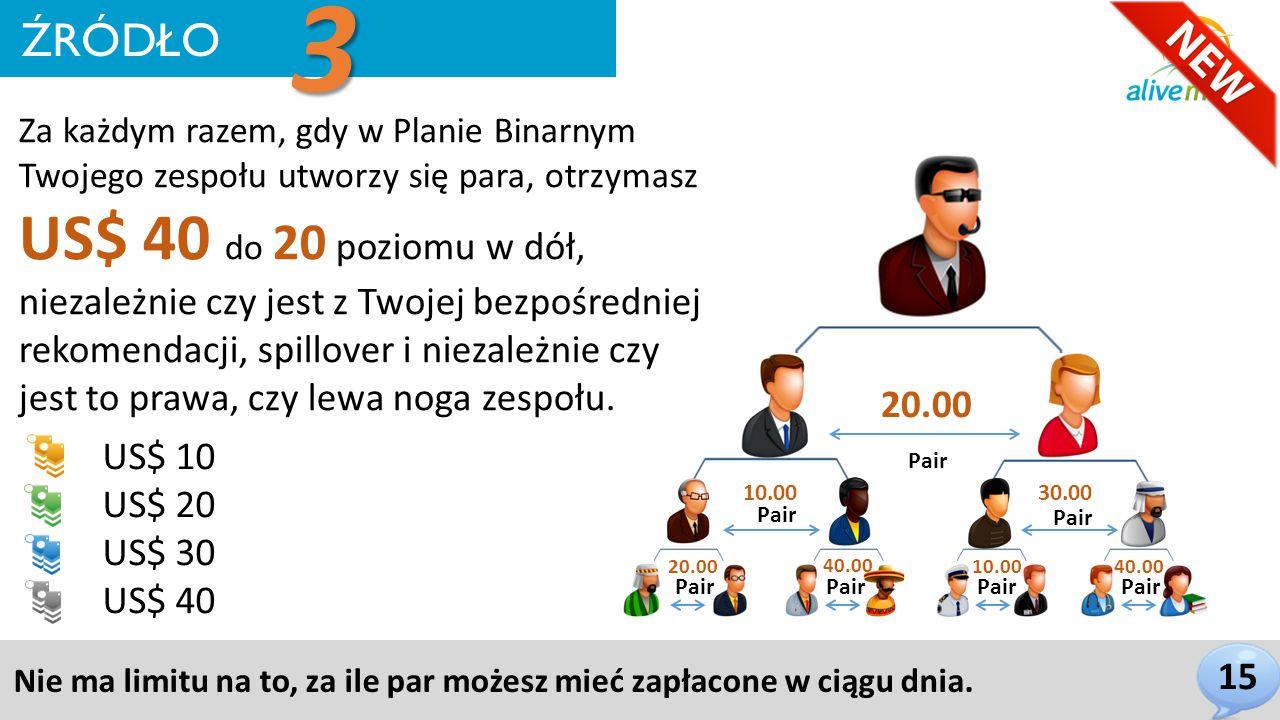 O BINÁRIO DOS SONHOS 15 Pair 20.00 10.0030.00 10.0040.00 20.00 US$ 10 US$ 20 US$ 30 US$ 40 Nie ma limitu na to, za ile par możesz mieć zapłacone w ciągu dnia.