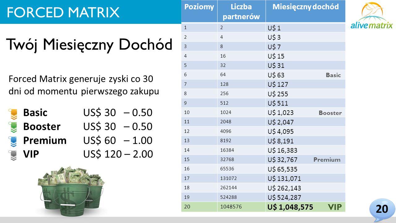 Forced Matrix generuje zyski co 30 dni od momentu pierwszego zakupu 20 Basic Booster Premium VIP US$ 30 – 0.50 US$ 30 – 0.50 US$ 60 – 1.00 US$ 120 – 2.00 Twój Miesięczny Dochód PoziomyLiczba partnerów Miesięczny dochód 12 U$ 1 24 U$ 3 38 U$ 7 416 U$ 15 532 U$ 31 664 U$ 63 7128 U$ 127 8256 U$ 255 9512 U$ 511 101024 U$ 1,023 112048 U$ 2,047 124096 U$ 4,095 138192 U$ 8,191 1416384 U$ 16,383 1532768 U$ 32,767 1665536 U$ 65,535 17131072 U$ 131,071 18262144 U$ 262,143 19524288 U$ 524,287 201048576 U$ 1,048,575 Basic Booster Premium VIP FORCED MATRIX