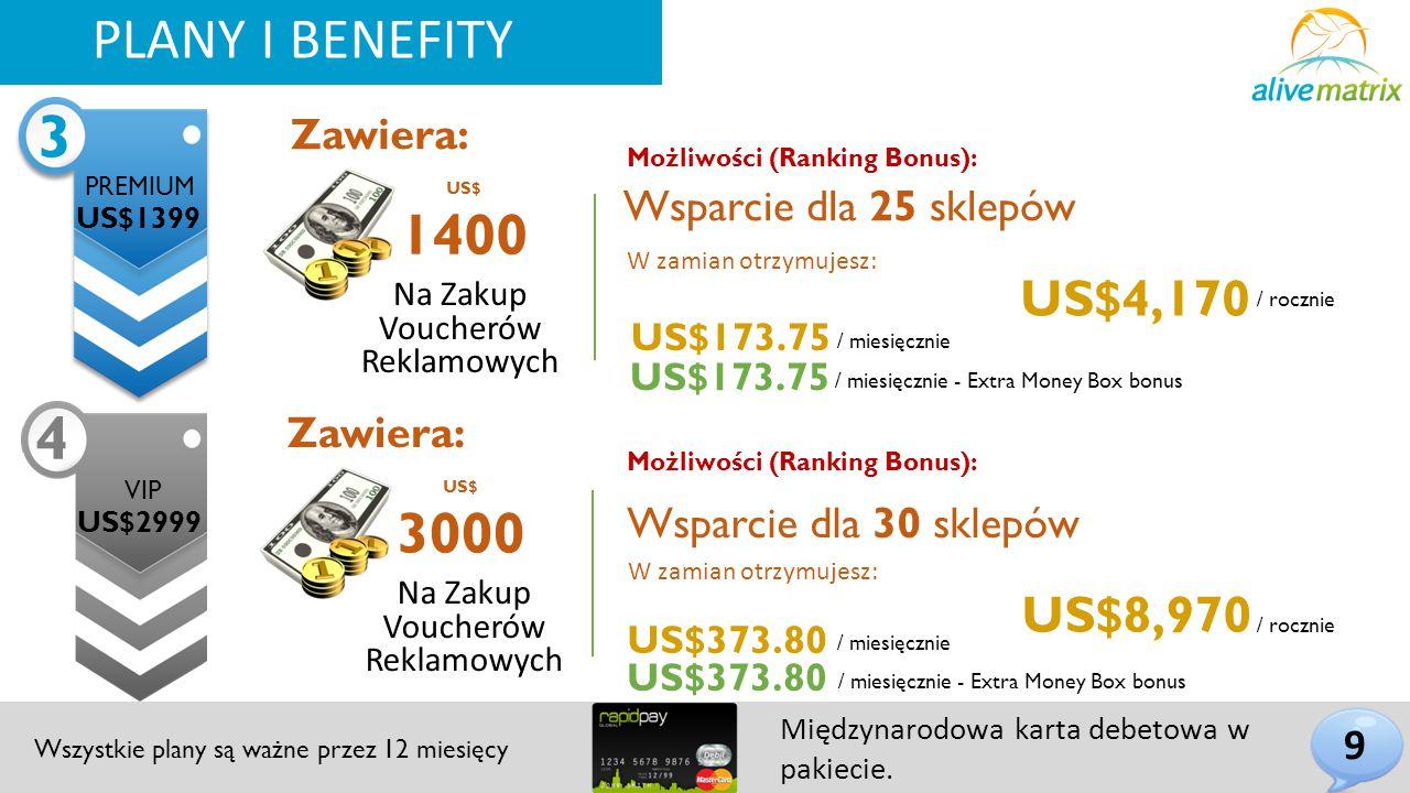 Zawiera: PLANY I BENEFITY Wsparcie dla 25 sklepów US$ 1400 Możliwości (Ranking Bonus): Zawiera: US$ 3000 Wsparcie dla 30 sklepów Możliwości (Ranking Bonus): PREMIUM US$1399 / miesięcznie US$173.75 / rocznie US$4,170 4 VIP US$2999 / miesięcznie US$373.80 / rocznie US$8,970 Wszystkie plany są ważne przez 12 miesięcy Międzynarodowa karta debetowa w pakiecie.