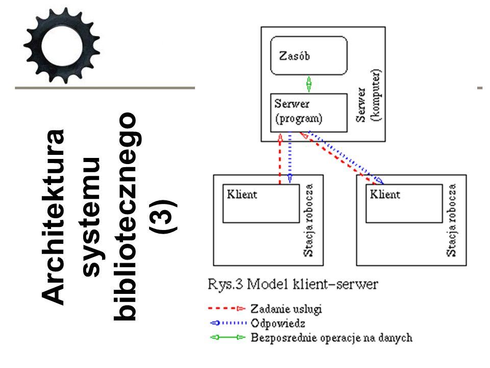 Architektura systemu bibliotecznego (3)