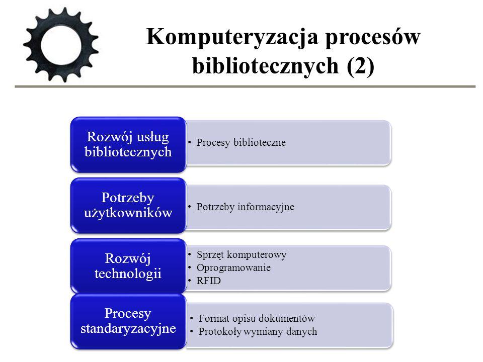 Komputeryzacja procesów bibliotecznych (2) Sprzęt komputerowy Oprogramowanie RFID Rozwój technologii Format opisu dokumentów Protokoły wymiany danych