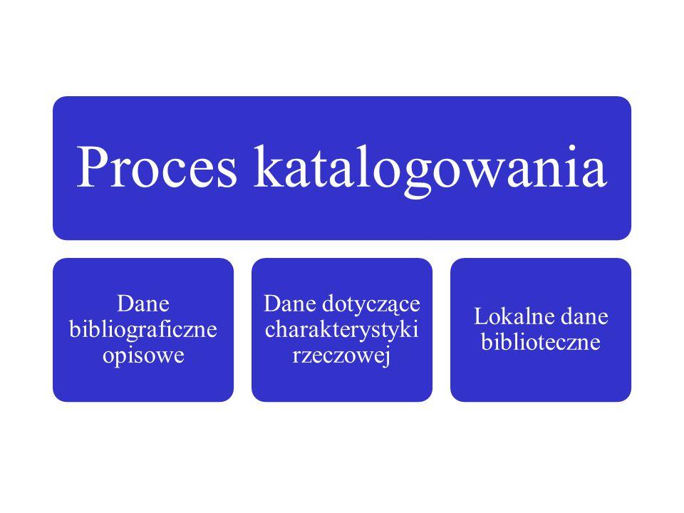Proces katalogowania Dane bibliograficzne opisowe Dane dotyczące charakterystyki rzeczowej Lokalne dane biblioteczne