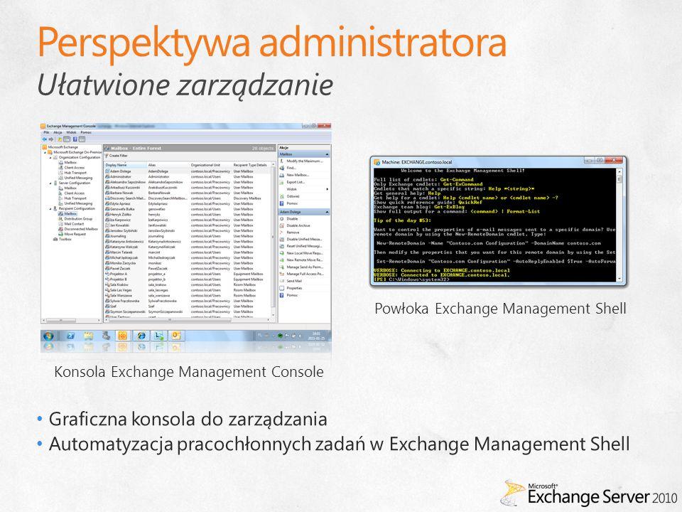 Ułatwione zarządzanie Konsola Exchange Management Console Powłoka Exchange Management Shell