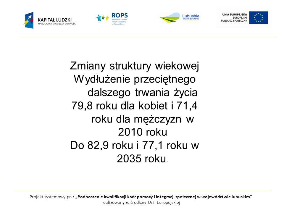 """Projekt systemowy pn.: """"Podnoszenie kwalifikacji kadr pomocy i integracji społecznej w województwie lubuskim realizowany ze środków Unii Europejskiej 1.Skala procesów migracyjnych – poszukiwanie zatrudnienia za granicą 2.Wydłużenie trwania życia 3.Spadek liczby urodzeń"""