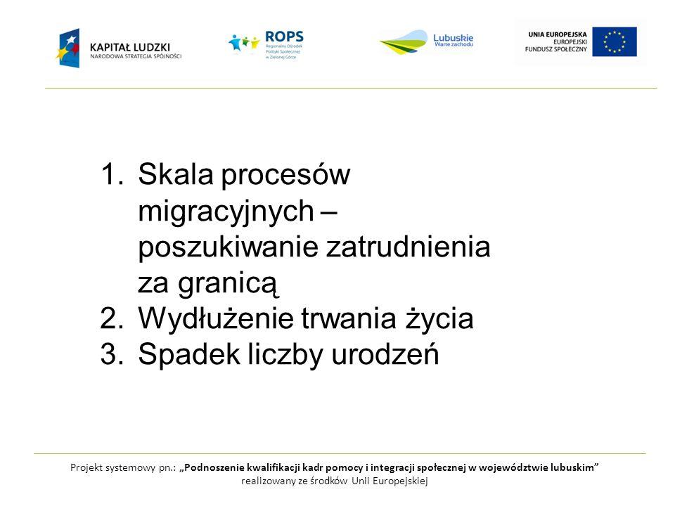 """Projekt systemowy pn.: """"Podnoszenie kwalifikacji kadr pomocy i integracji społecznej w województwie lubuskim realizowany ze środków Unii Europejskiej Spodziewany wzrost odsetka osób w wieku 65plus Podwójne starzenie się ludności"""
