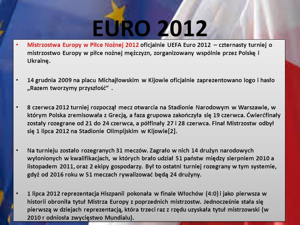 EURO 2012 Mistrzostwa Europy w Piłce Nożnej 2012 oficjalnie UEFA Euro 2012 – czternasty turniej o mistrzostwo Europy w piłce nożnej mężczyzn, zorganizowany wspólnie przez Polskę i Ukrainę.
