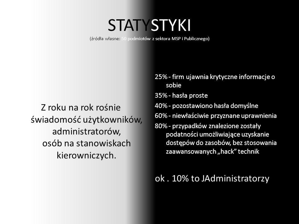STATYSTYKI (źródła własne: 50 podmiotów z sektora MSP i Publicznego) Z roku na rok rośnie świadomość użytkowników, administratorów, osób na stanowiskach kierowniczych.