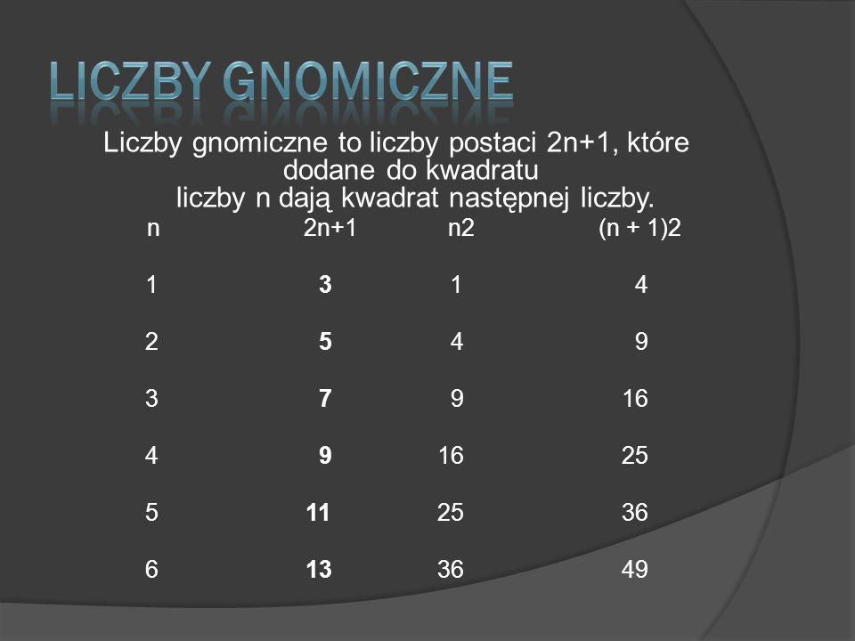 Liczby gnomiczne to liczby postaci 2n+1, które dodane do kwadratu liczby n dają kwadrat następnej liczby. n 2n+1 n2 (n + 1)2 1 3 1 4 2 5 4 9 3 7 9 16