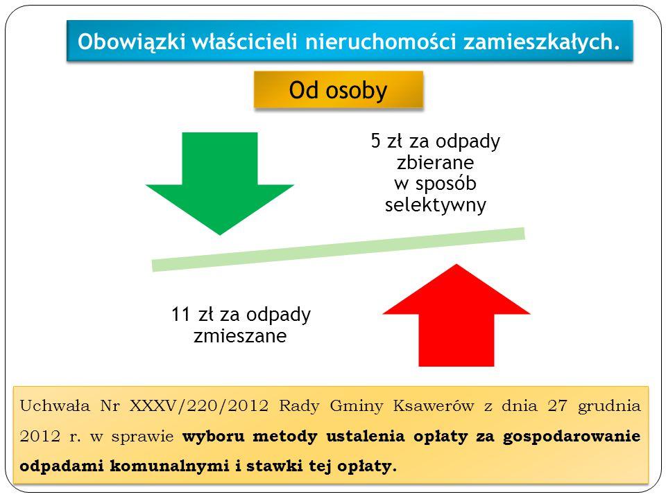 5 zł za odpady zbierane w sposób selektywny 11 zł za odpady zmieszane Uchwała Nr XXXV/220/2012 Rady Gminy Ksawerów z dnia 27 grudnia 2012 r. w sprawie