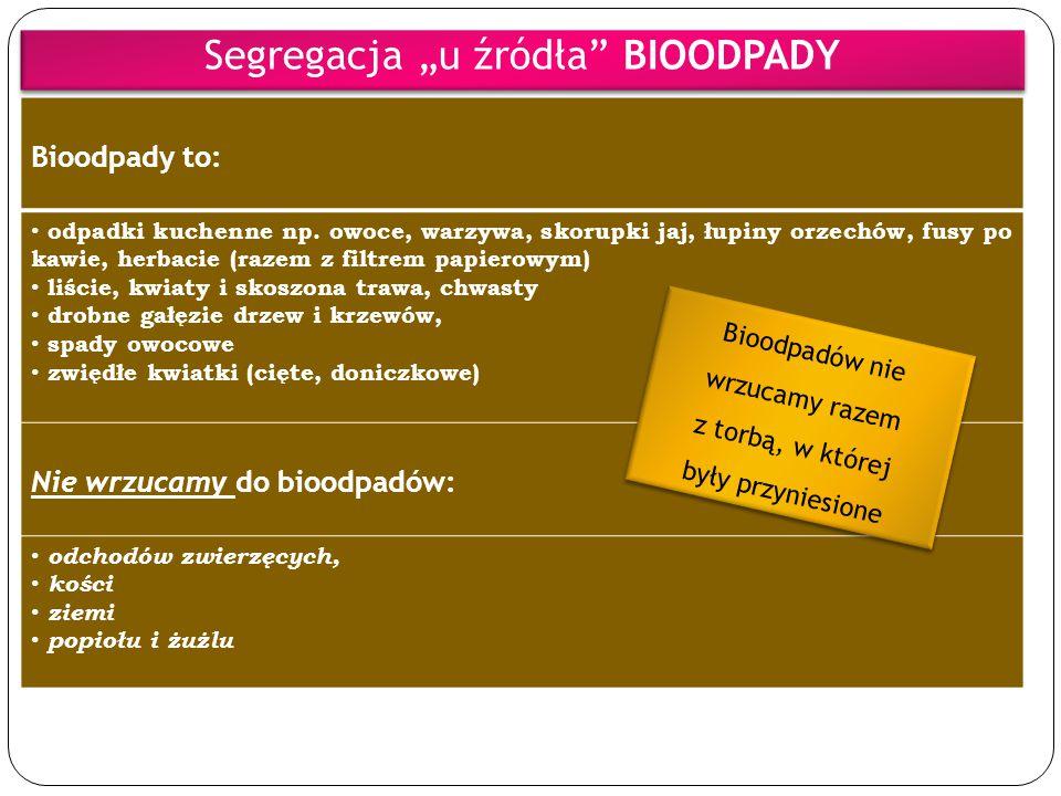 """Segregacja """"u źródła"""" BIOODPADY Bioodpady to: odpadki kuchenne np. owoce, warzywa, skorupki jaj, łupiny orzechów, fusy po kawie, herbacie (razem z fil"""