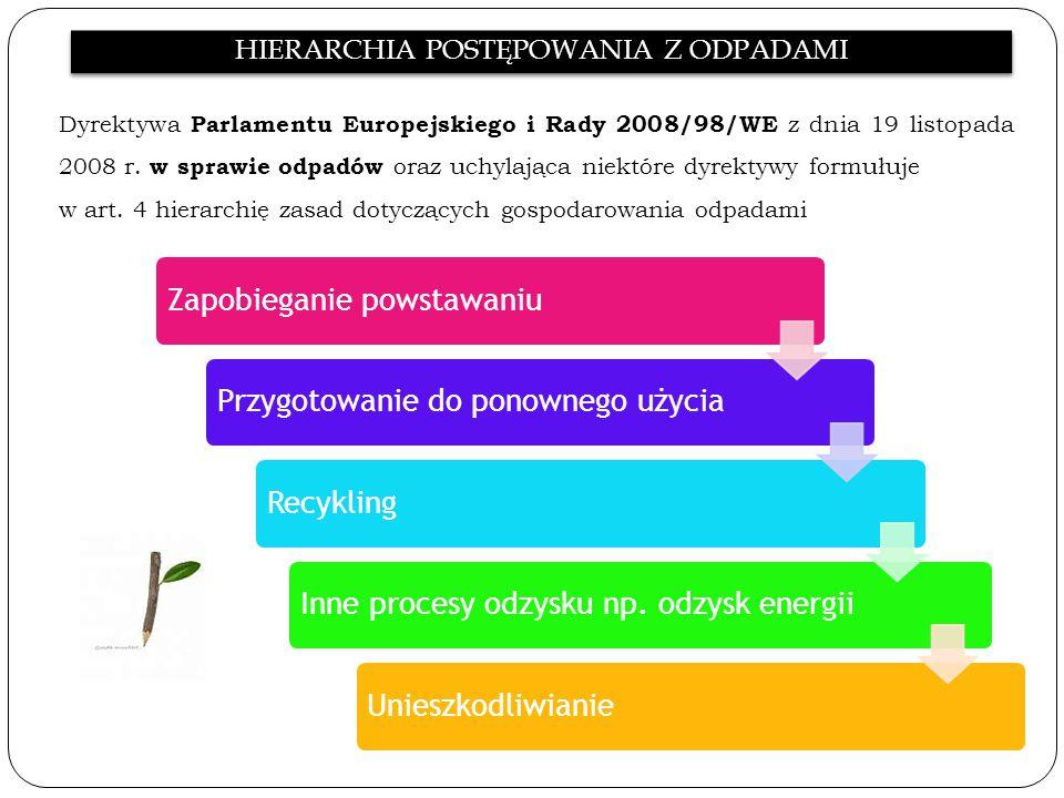 Dyrektywa Parlamentu Europejskiego i Rady 2008/98/WE z dnia 19 listopada 2008 r. w sprawie odpadów oraz uchylająca niektóre dyrektywy formułuje w art.