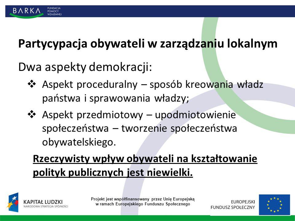 Partycypacja obywateli w zarządzaniu lokalnym Dwa aspekty demokracji:  Aspekt proceduralny – sposób kreowania władz państwa i sprawowania władzy;  Aspekt przedmiotowy – upodmiotowienie społeczeństwa – tworzenie społeczeństwa obywatelskiego.