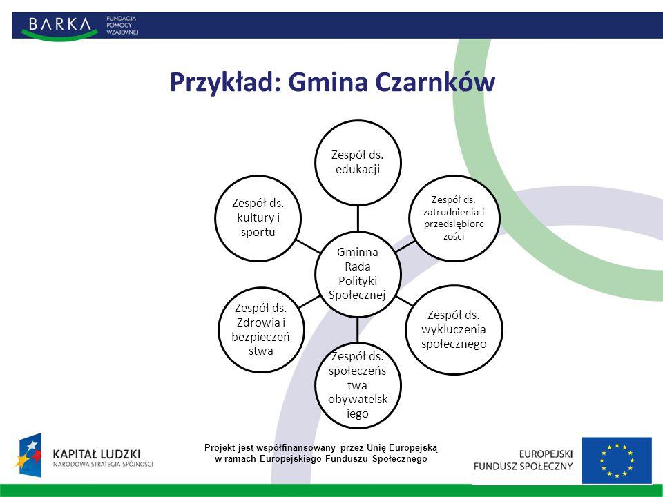 Przykład: Gmina Czarnków Projekt jest współfinansowany przez Unię Europejską w ramach Europejskiego Funduszu Społecznego Gminna Rada Polityki Społecznej Zespół ds.