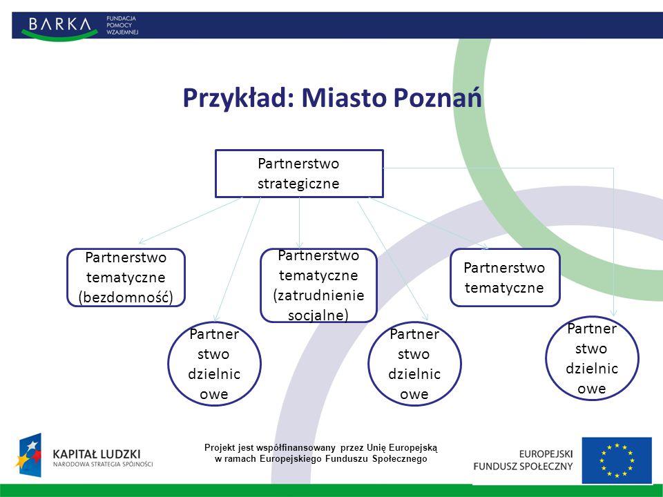 Przykład: Miasto Poznań Projekt jest współfinansowany przez Unię Europejską w ramach Europejskiego Funduszu Społecznego Partnerstwo strategiczne Partnerstwo tematyczne (bezdomność) Partnerstwo tematyczne (zatrudnienie socjalne) Partnerstwo tematyczne Partner stwo dzielnic owe