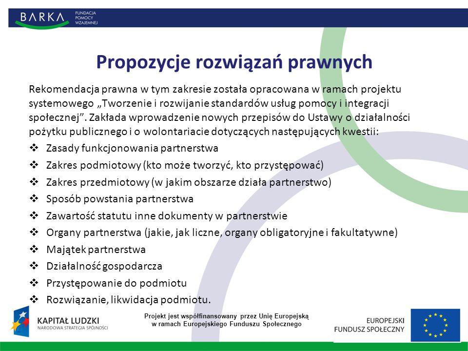 """Propozycje rozwiązań prawnych Rekomendacja prawna w tym zakresie została opracowana w ramach projektu systemowego """"Tworzenie i rozwijanie standardów u"""