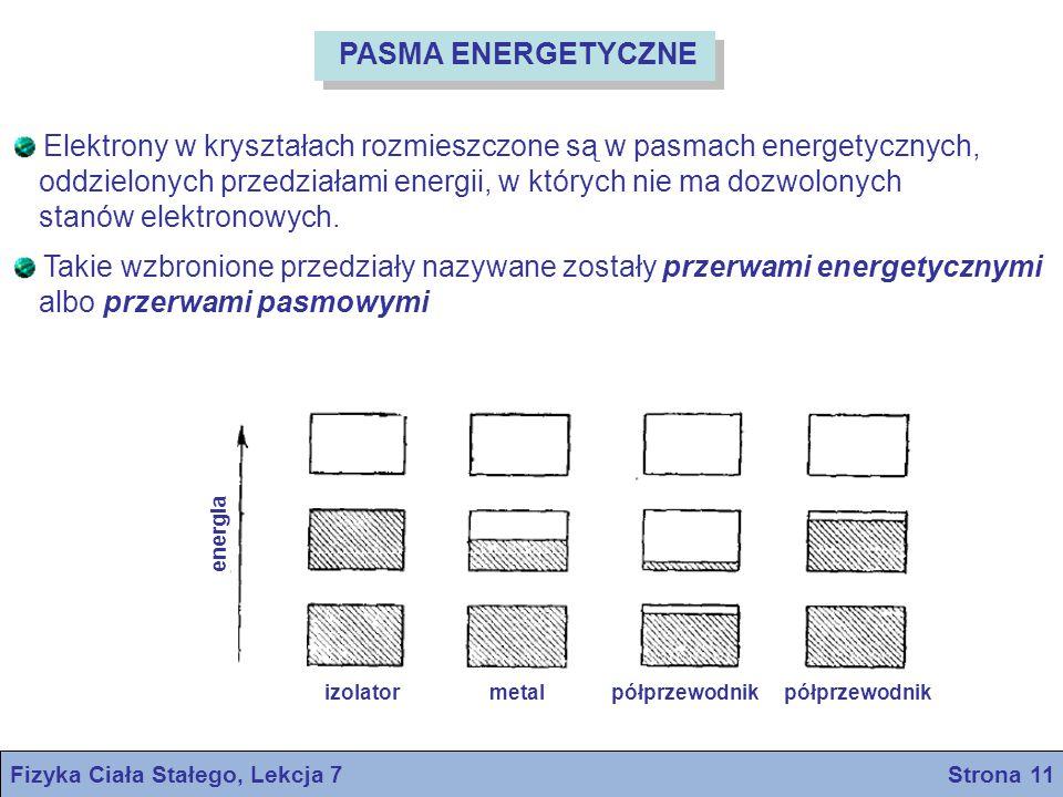 Fizyka Ciała Stałego, Lekcja 7 Strona 11 PASMA ENERGETYCZNE Elektrony w kryształach rozmieszczone są w pasmach energetycznych, oddzielonych przedziała
