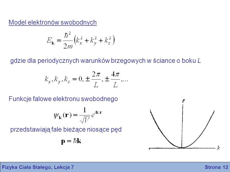 Fizyka Ciała Stałego, Lekcja 7 Strona 12 Model elektronów swobodnych gdzie dla periodycznych warunków brzegowych w ściance o boku L Funkcje falowe ele