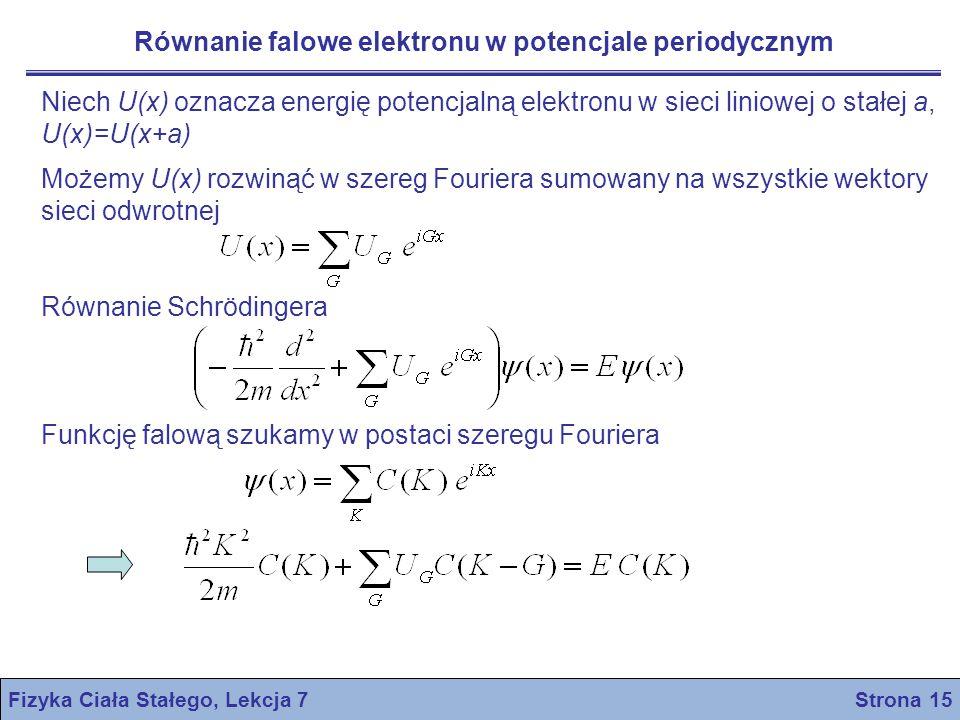 Fizyka Ciała Stałego, Lekcja 7 Strona 15 Równanie falowe elektronu w potencjale periodycznym Niech U(x) oznacza energię potencjalną elektronu w sieci