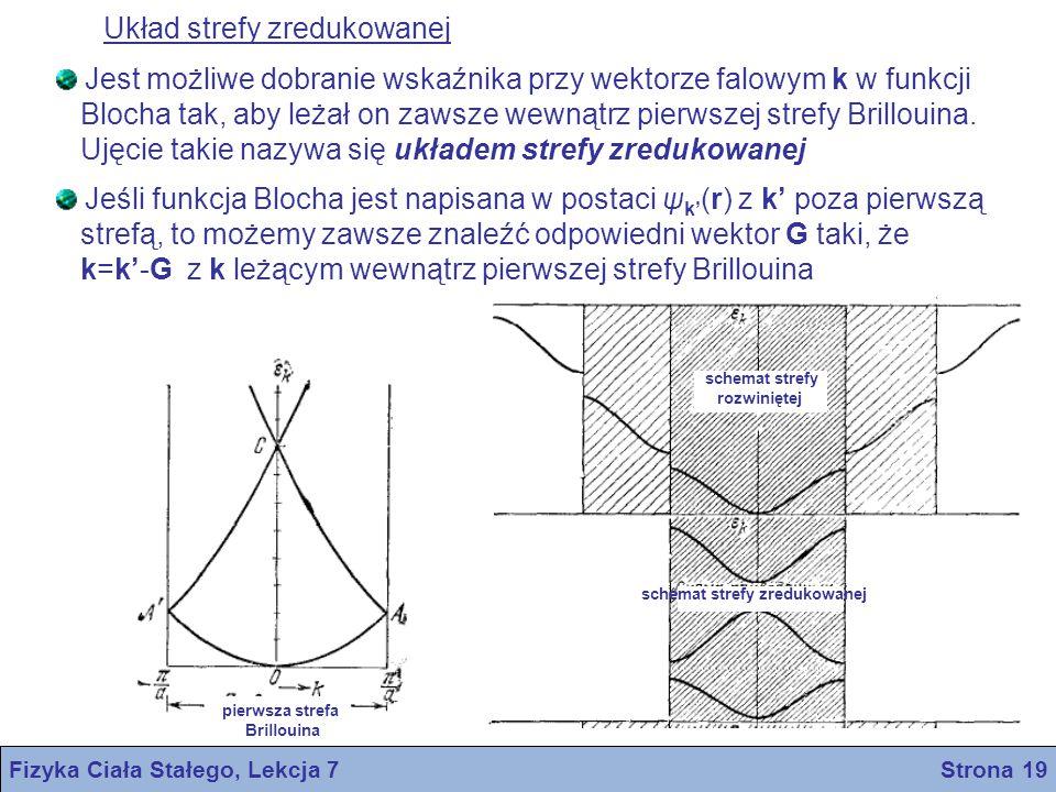 Fizyka Ciała Stałego, Lekcja 7 Strona 19 Układ strefy zredukowanej Jest możliwe dobranie wskaźnika przy wektorze falowym k w funkcji Blocha tak, aby l