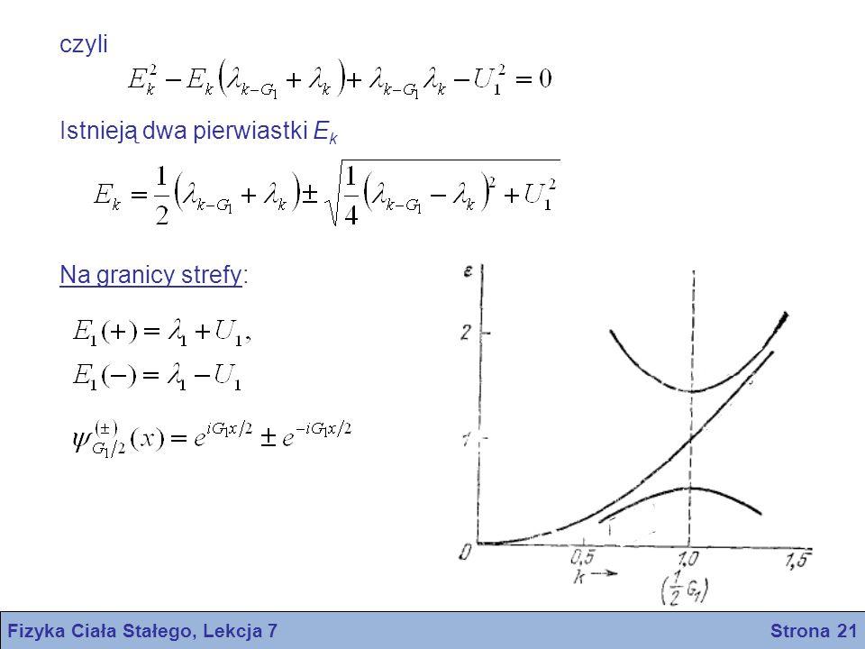 Fizyka Ciała Stałego, Lekcja 7 Strona 21 czyli Istnieją dwa pierwiastki E k Na granicy strefy: