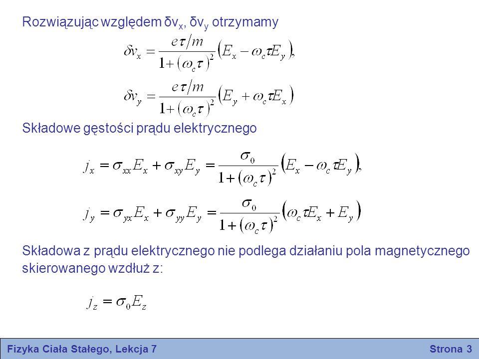 Fizyka Ciała Stałego, Lekcja 7 Strona 3 Rozwiązując względem δv x, δv y otrzymamy Składowe gęstości prądu elektrycznego Składowa z prądu elektrycznego