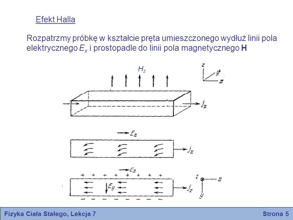Fizyka Ciała Stałego, Lekcja 7 Strona 5 Efekt Halla Rozpatrzmy próbkę w kształcie pręta umieszczonego wydłuż linii pola elektrycznego E x i prostopadl